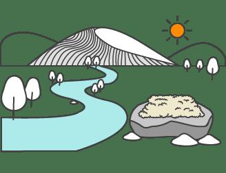 lavage de la laine naturelle Atlas